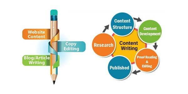 تولید محتوای وب سایت
